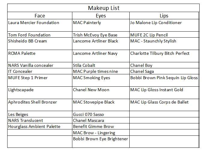 Makeup Makeupandwine
