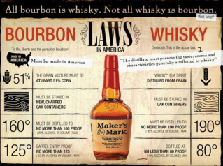 whiskey laws